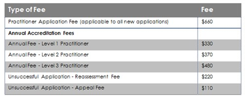 Single Jurisdiction Fees