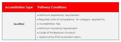 FPAS Table Qual Path Dec2015