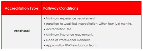 Trans Path Table Dec 2015