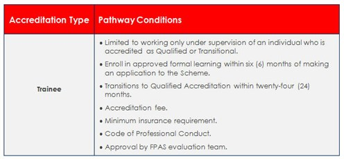 Trainee Path Table Dec 2015